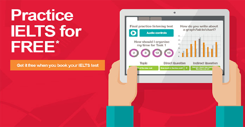 should you do about your IELTS Prep